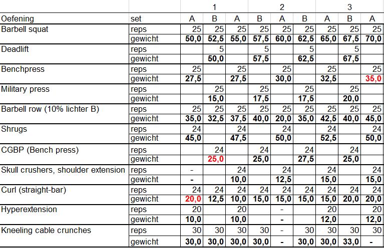 2017-01-22 19_25_45-2k17  [Compatibiliteitsmodus] - Excel.png