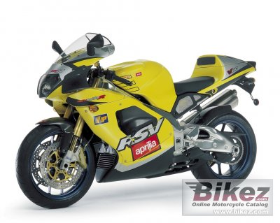 4121_0_1_2_rsv%20mille%20r_Image%20by%20Aprilia.%20Published%20with%20permission..jpg