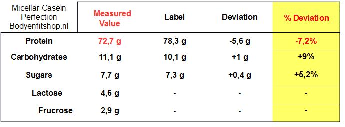 Bodyenfit%20tabel%20%2B%2B.png