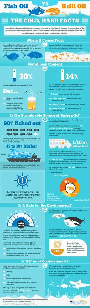 krill-oil-vs-fish-oil.jpg