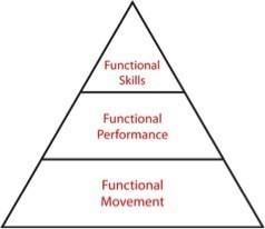 optimal-performance-pyramid2.jpg