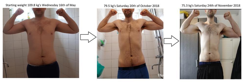 Progress Fitness.jpg
