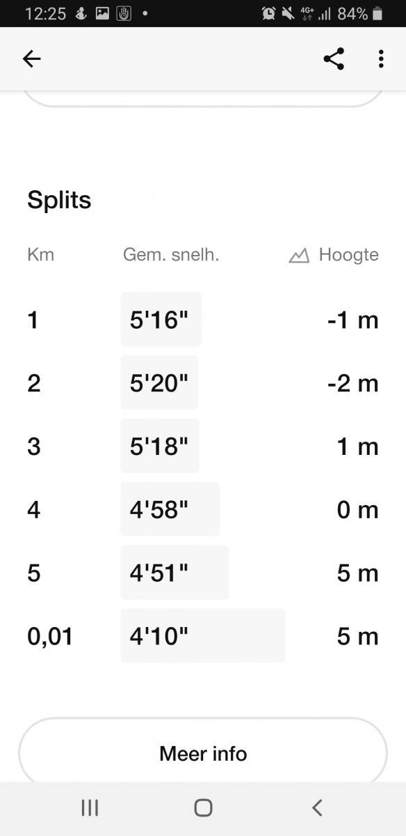 Screenshot_20200511-122516_Nike Run Club.jpg