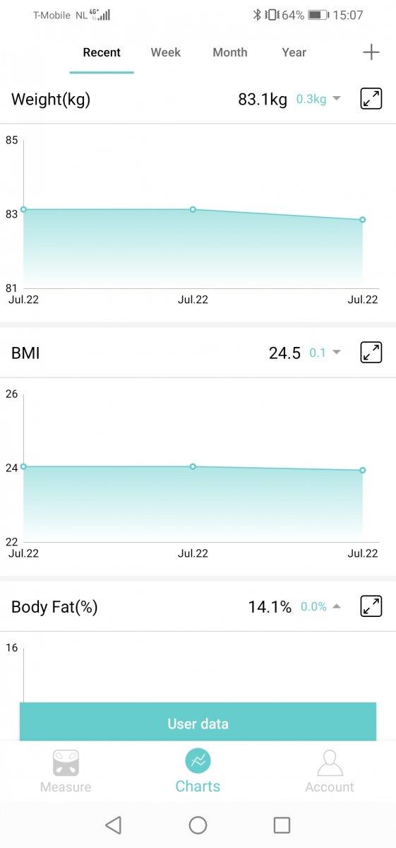 Screenshot_20210722_150717_cn.fitdays.fitdays.jpg