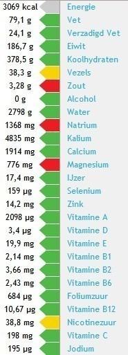 vitamine overzicht.jpg