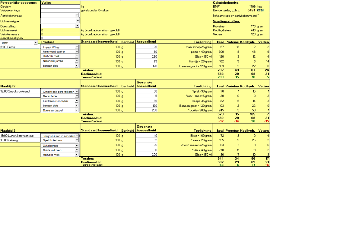 Voedingsschema 2019 (1).png